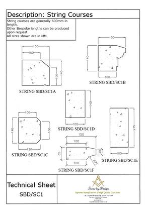 Plinth & String Course